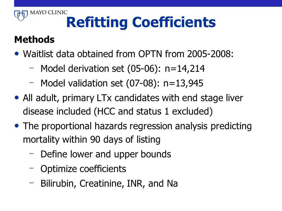 Refitting Coefficients