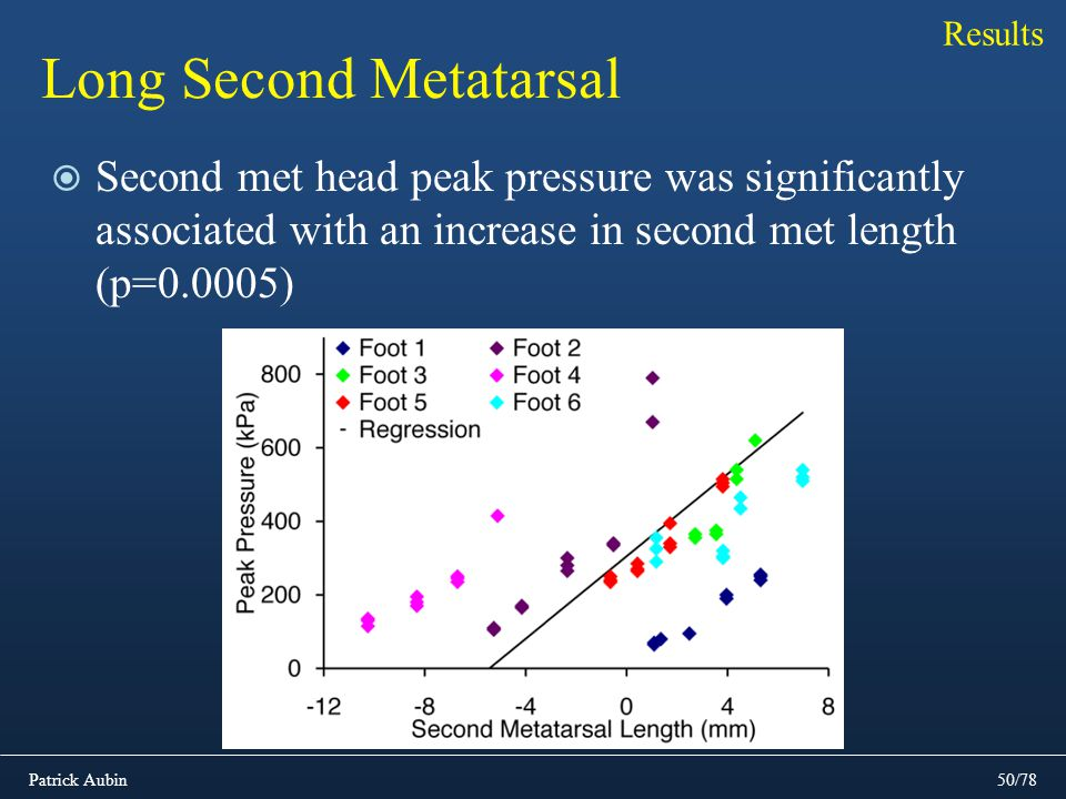 Long Second Metatarsal