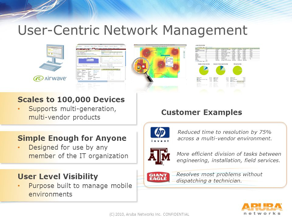User-Centric Network Management