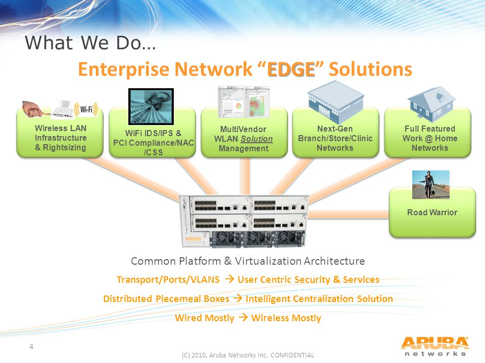 Enterprise Network EDGE Solutions