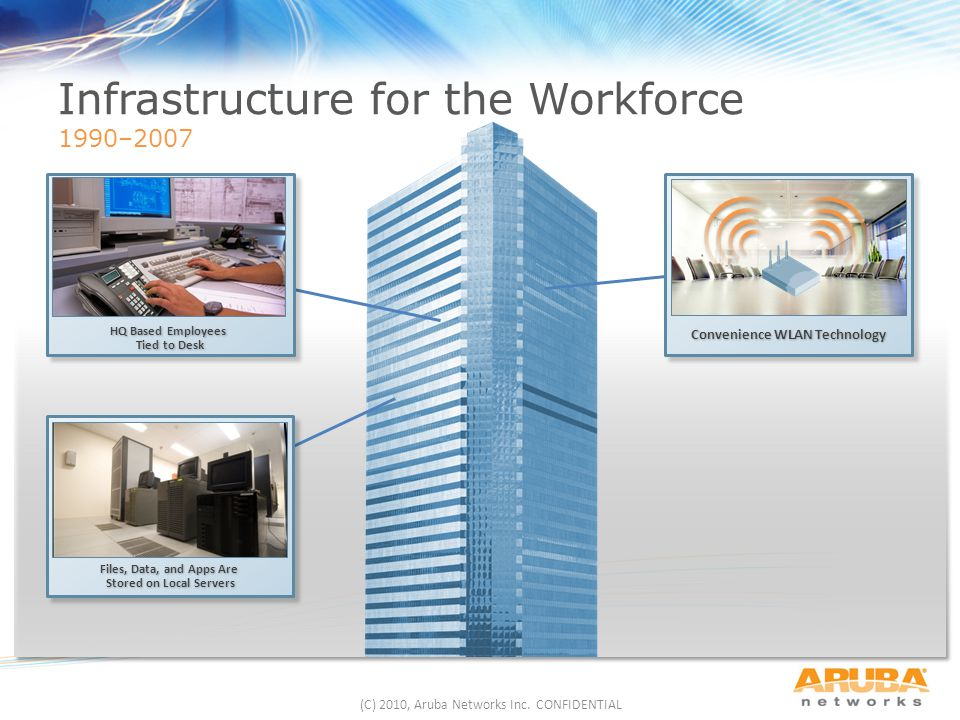 Infrastructure for the Workforce