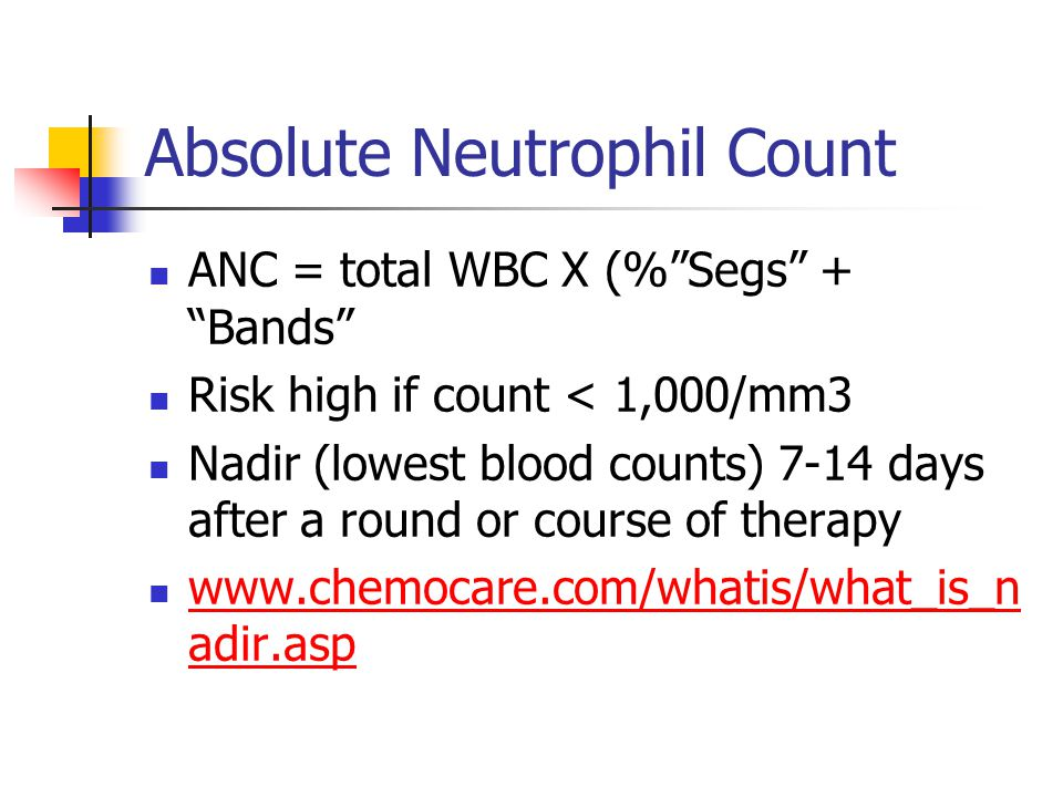 Absolute Neutrophil Count