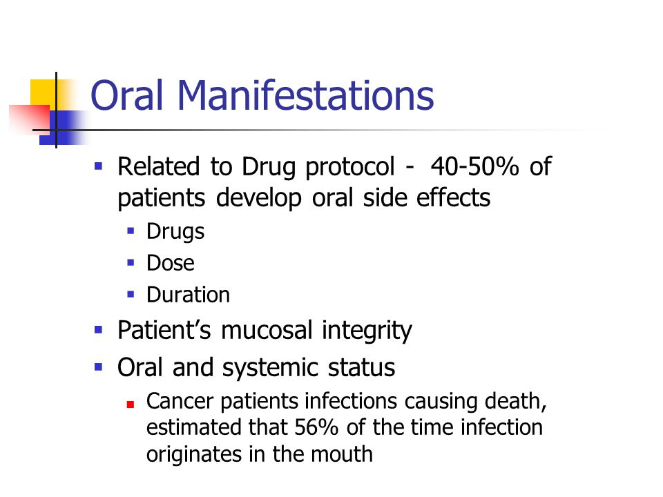 Oral Manifestations Related to Drug protocol % of patients develop oral side effects. Drugs.