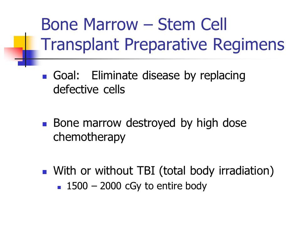 Bone Marrow – Stem Cell Transplant Preparative Regimens