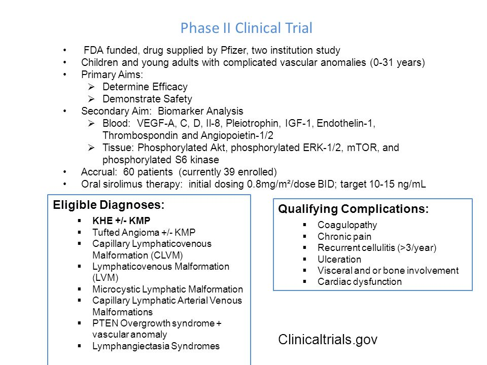 Phase II Clinical Trial