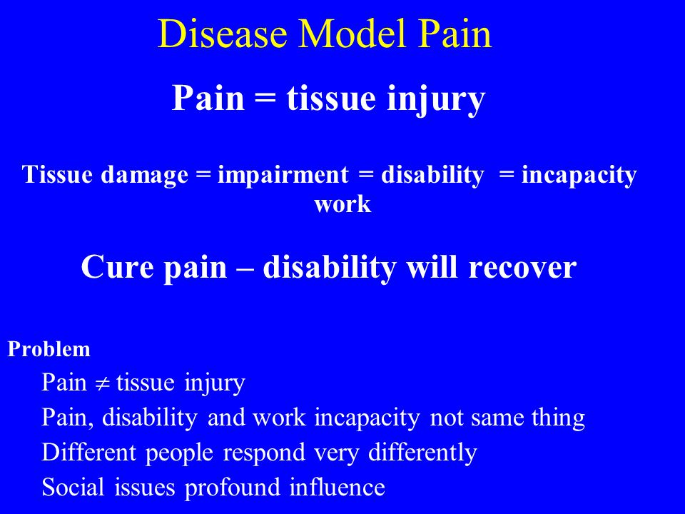 Disease Model Pain Pain = tissue injury
