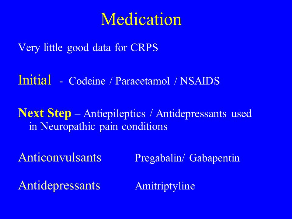 Medication Initial - Codeine / Paracetamol / NSAIDS