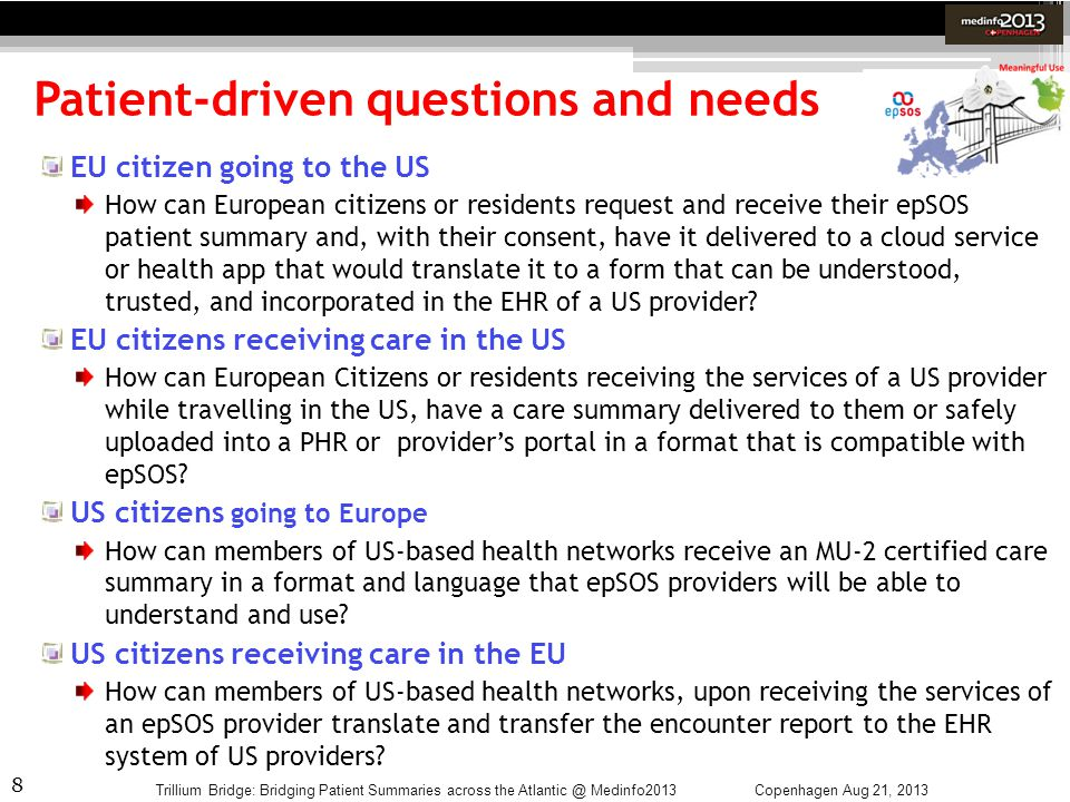 Patient-driven questions and needs