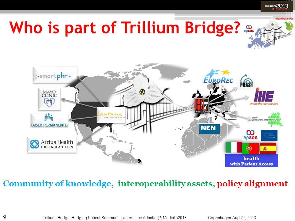 Who is part of Trillium Bridge