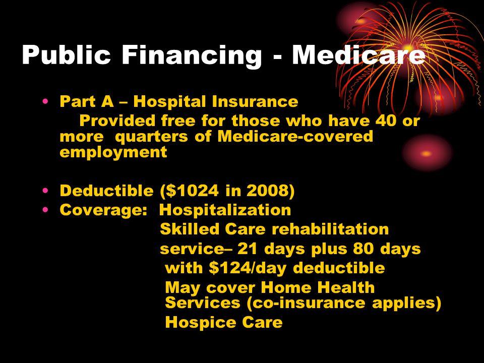 Public Financing - Medicare