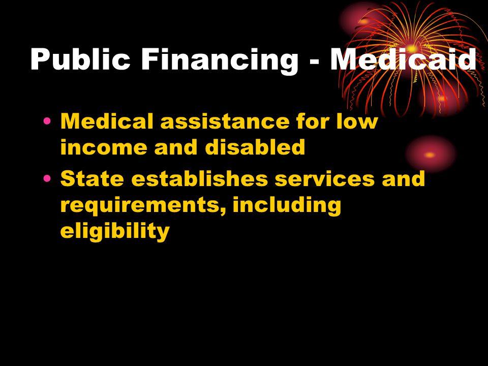 Public Financing - Medicaid