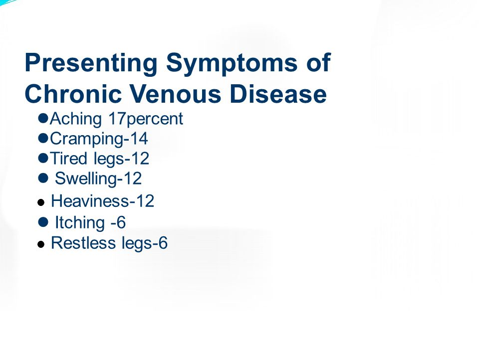 Presenting Symptoms of Chronic Venous Disease
