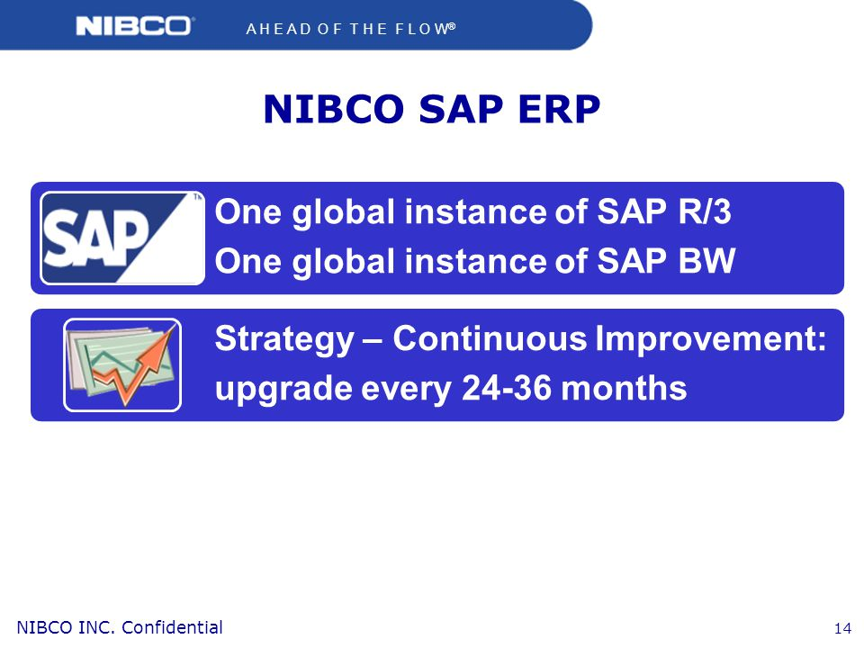 NIBCO SAP ERP We are focused on maintaining our initial investment