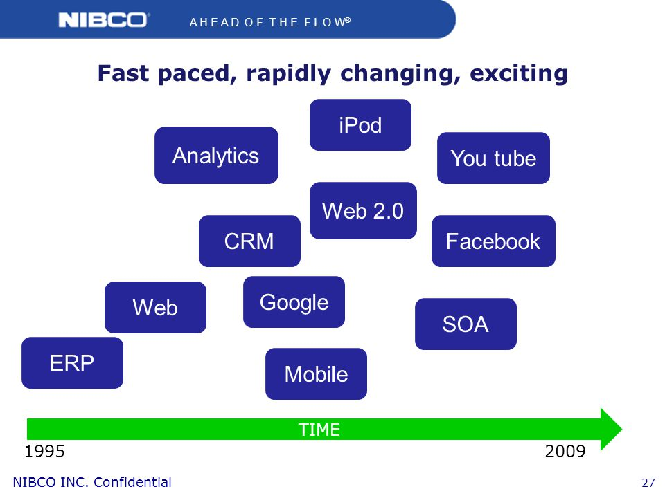 Fast paced, rapidly changing, exciting