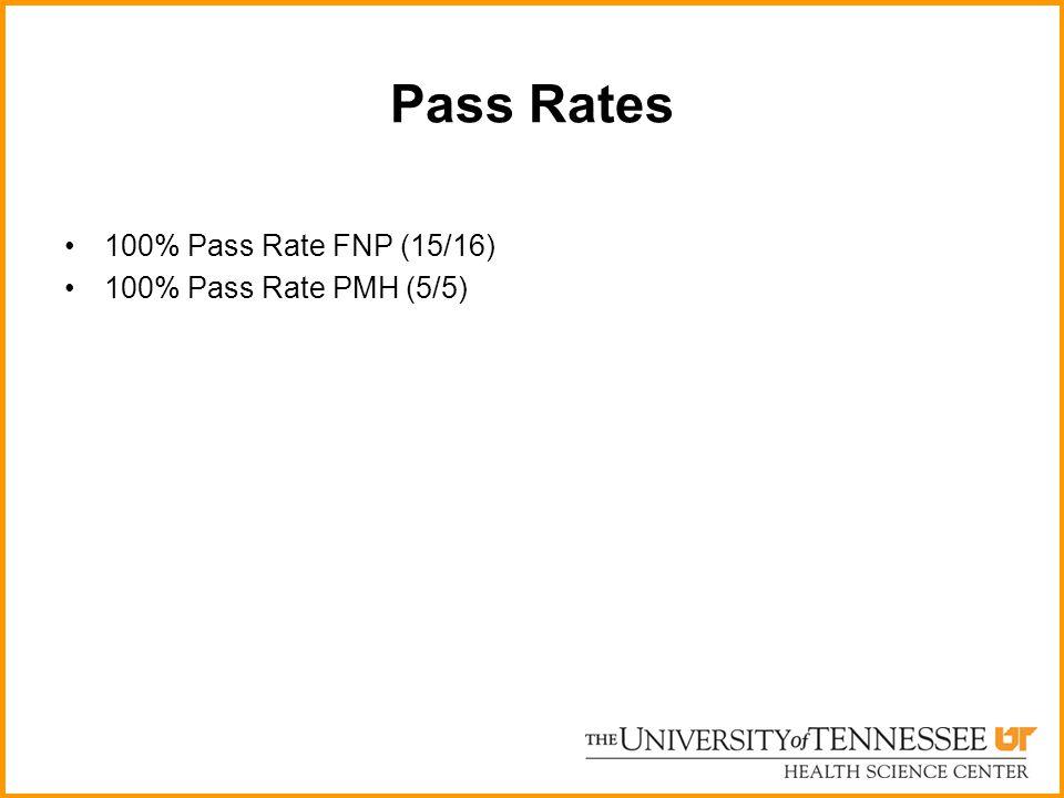 Pass Rates 100% Pass Rate FNP (15/16) 100% Pass Rate PMH (5/5)