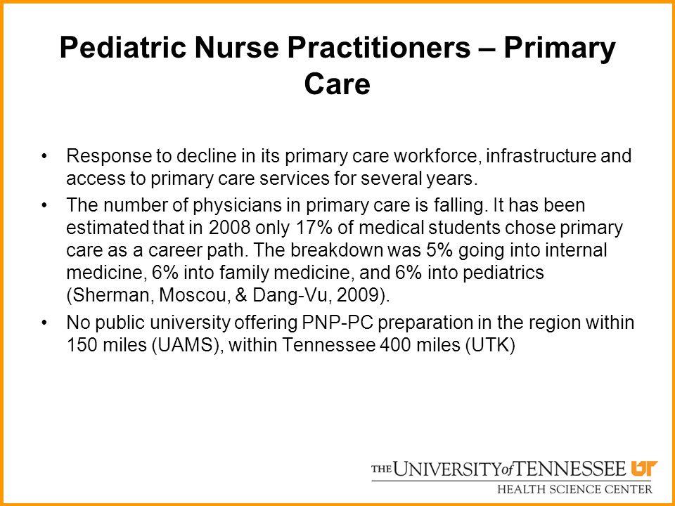 Pediatric Nurse Practitioners – Primary Care