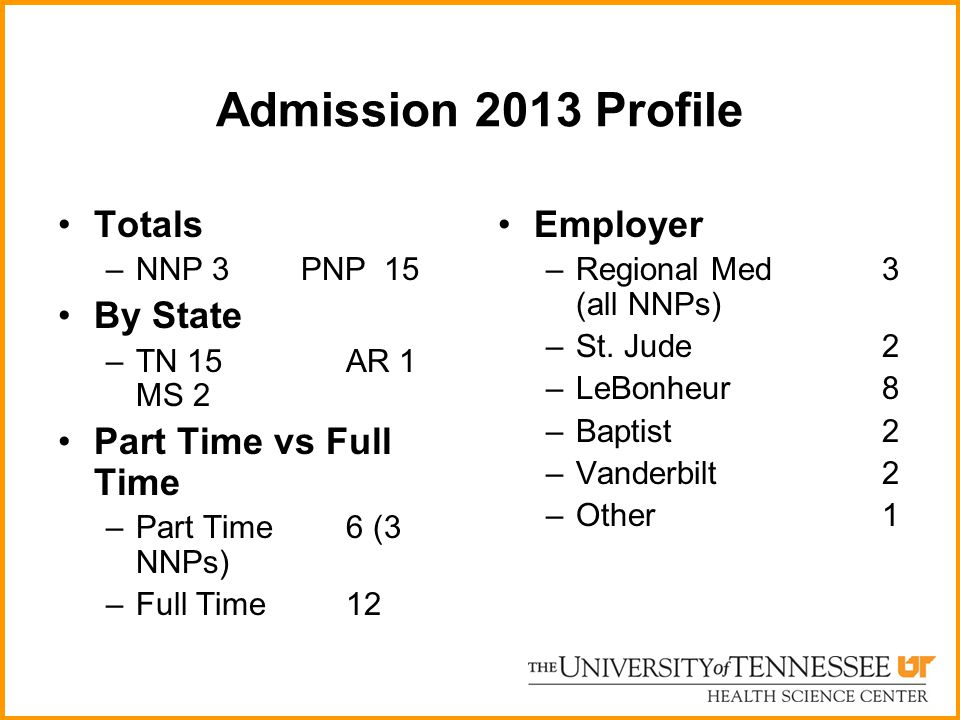 Admission 2013 Profile Totals By State Part Time vs Full Time Employer