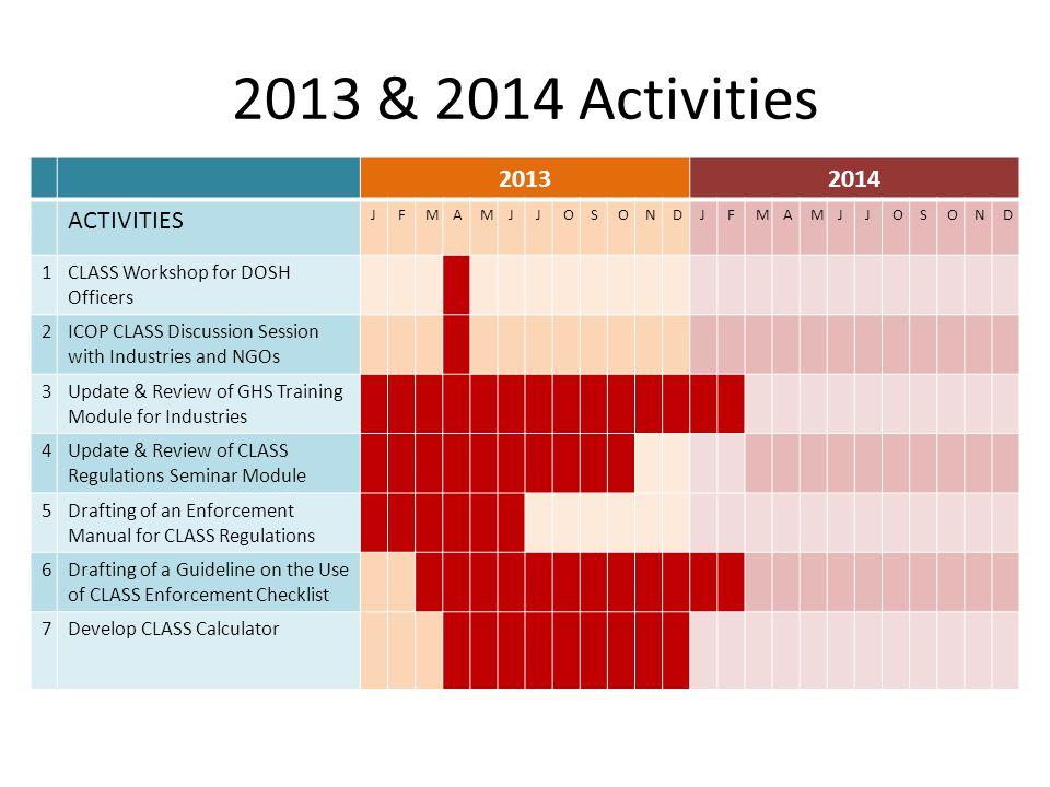 2013 & 2014 Activities 2013 2014 ACTIVITIES 1