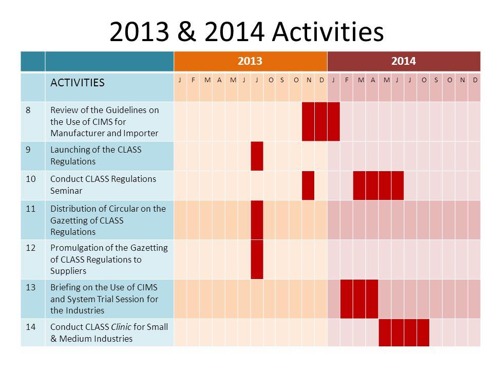2013 & 2014 Activities 2013 2014 ACTIVITIES 8