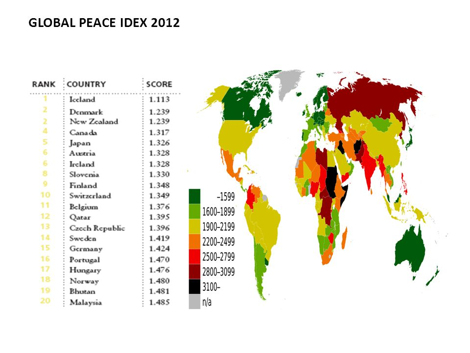 GLOBAL PEACE IDEX 2012