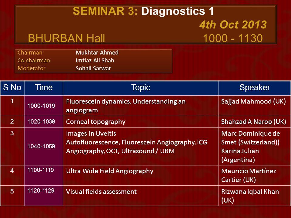 SEMINAR 3: Diagnostics 1 4th Oct 2013 BHURBAN Hall 1000 - 1130