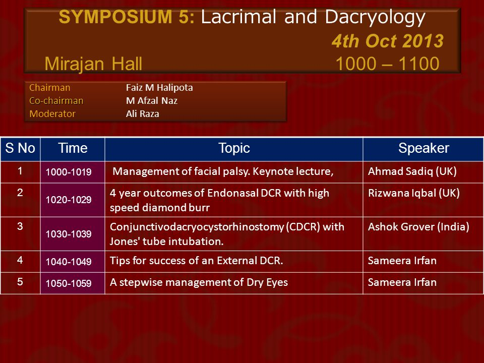 SYMPOSIUM 5: Lacrimal and Dacryology. 4th Oct 2013 Mirajan Hall