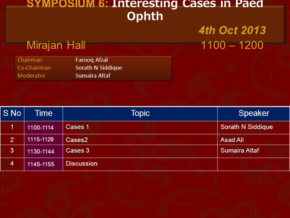 SYMPOSIUM 6: Interesting Cases in Paed Ophth 4th Oct 2013 Mirajan Hall 1100 – 1200