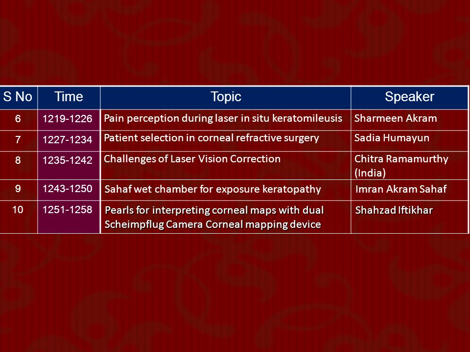 S No Time. Topic. Speaker. 6. 1219-1226. Pain perception during laser in situ keratomileusis. Sharmeen Akram.