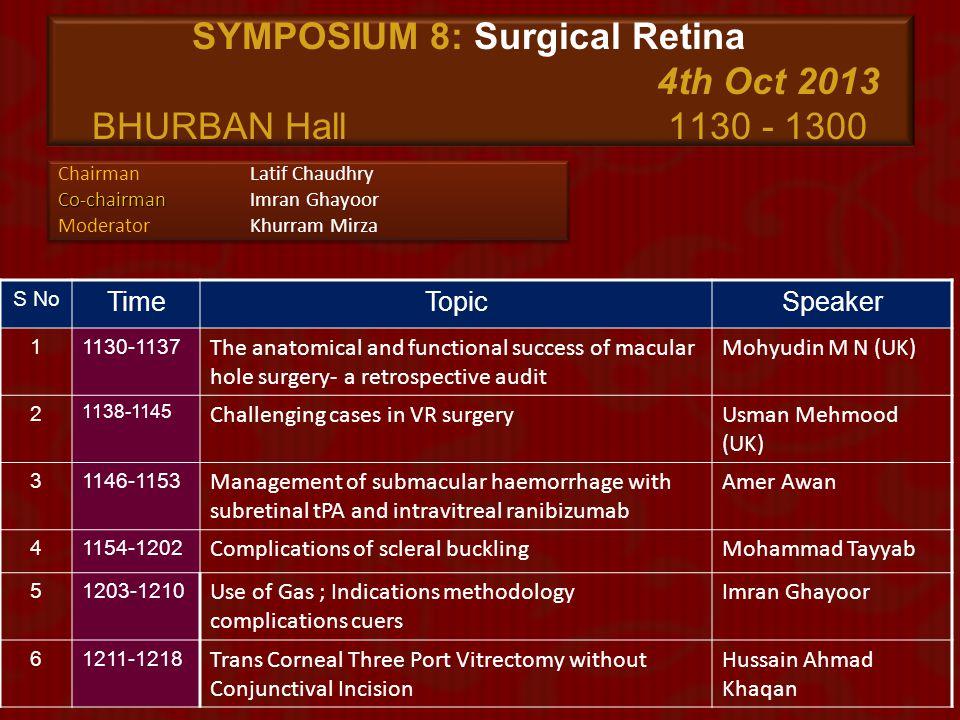 SYMPOSIUM 8: Surgical Retina 4th Oct 2013 BHURBAN Hall 1130 - 1300