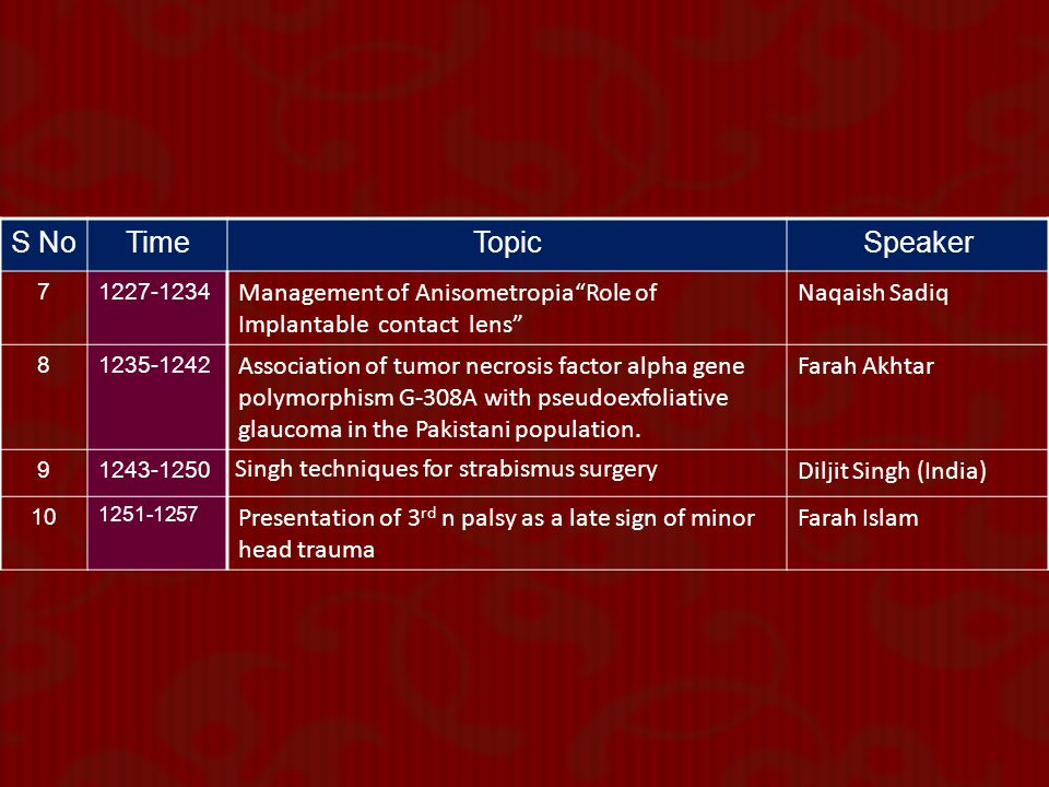 S No Time. Topic. Speaker. 7. 1227-1234. Management of Anisometropia Role of Implantable contact lens