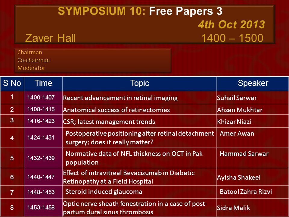 SYMPOSIUM 10: Free Papers 3 4th Oct 2013 Zaver Hall 1400 – 1500