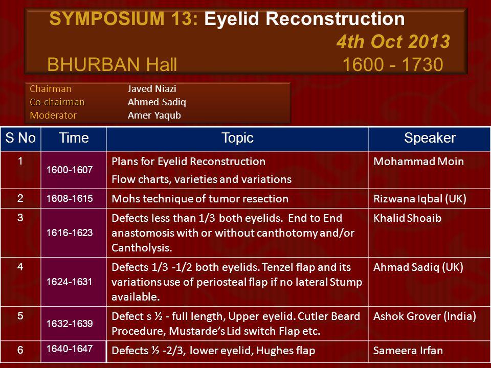 SYMPOSIUM 13: Eyelid Reconstruction. 4th Oct 2013 BHURBAN Hall