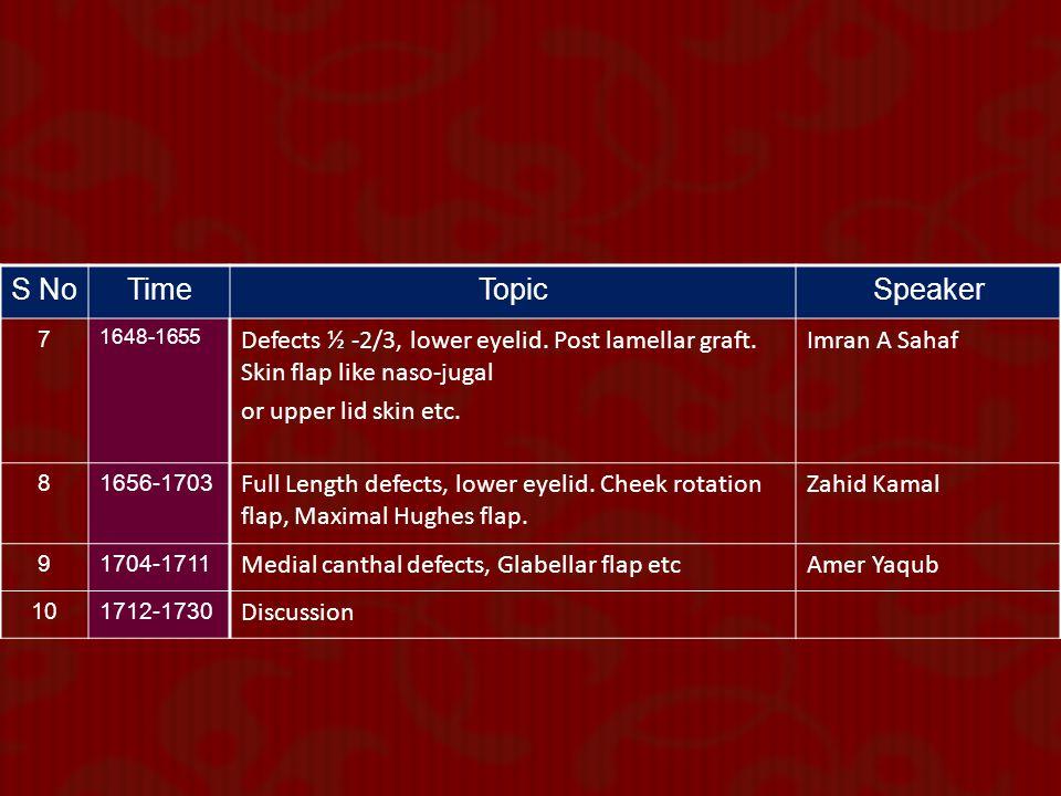 S No Time. Topic. Speaker. 7. 1648-1655. Defects ½ -2/3, lower eyelid. Post lamellar graft. Skin flap like naso-jugal.