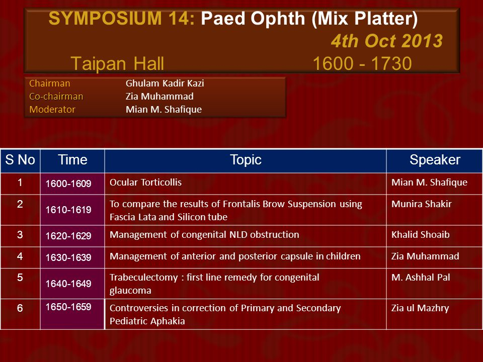 SYMPOSIUM 14: Paed Ophth (Mix Platter). 4th Oct 2013 Taipan Hall