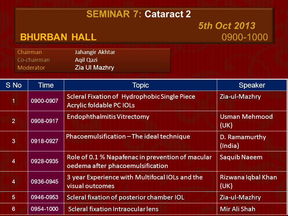 SEMINAR 7: Cataract 2 5th Oct 2013 BHURBAN Hall 0900-1000