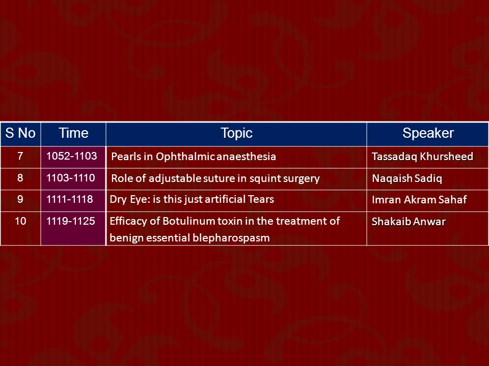 S No Time Topic Speaker Pearls in Ophthalmic anaesthesia