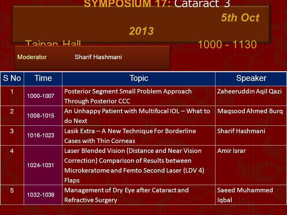 SYMPOSIUM 17: Cataract 3 5th Oct 2013 Taipan Hall 1000 - 1130