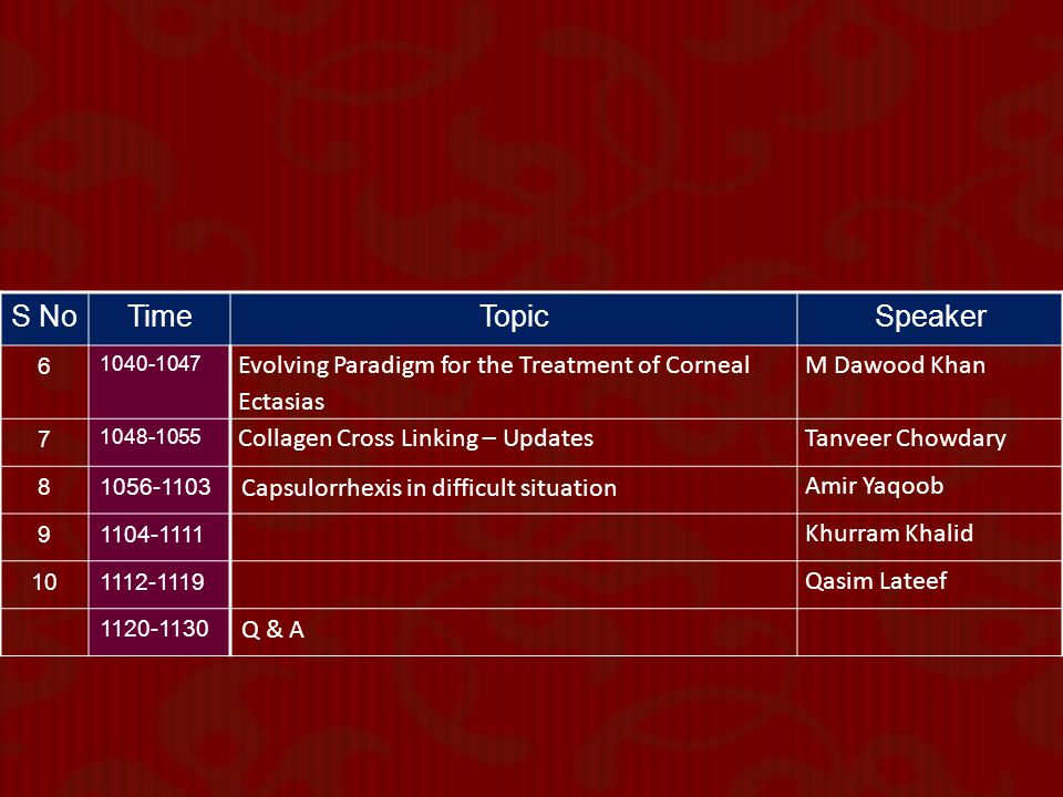 S No Time. Topic. Speaker. 6. 1040-1047. Evolving Paradigm for the Treatment of Corneal Ectasias.