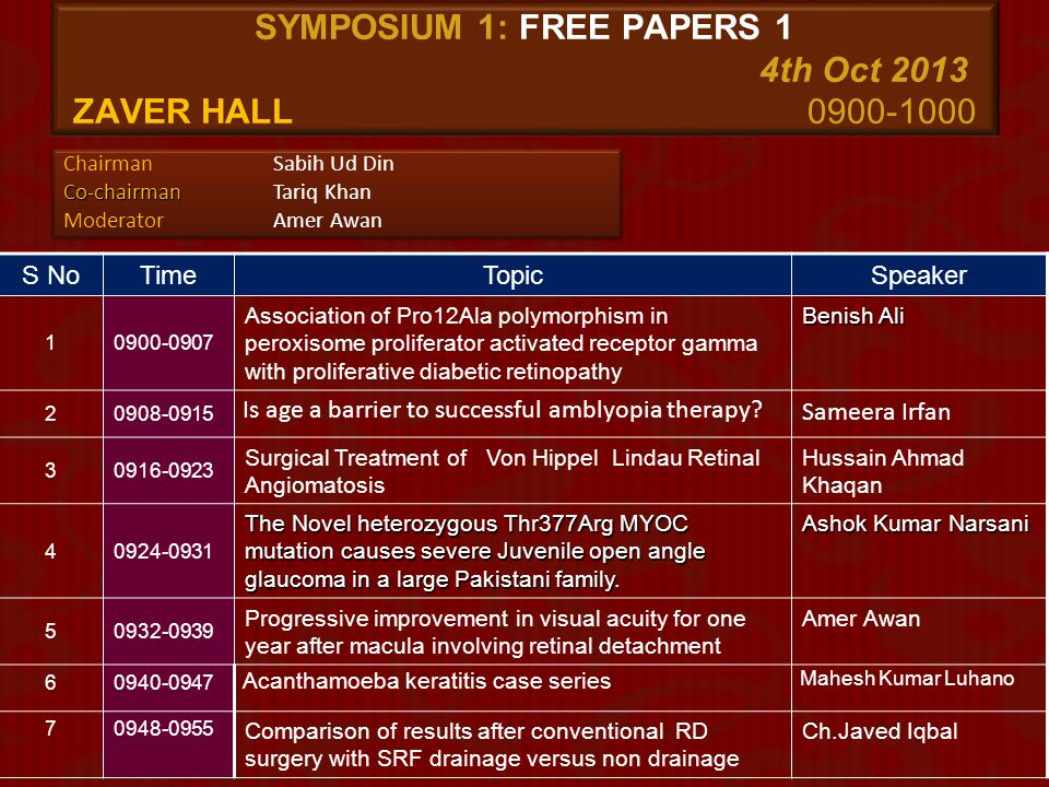 SYMPOSIUM 1: FREE PAPERS 1 4th Oct 2013 zaver Hall 0900-1000