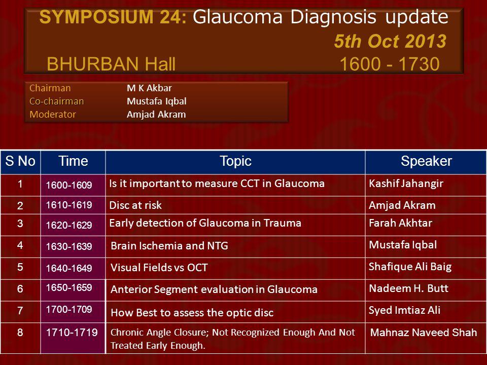 SYMPOSIUM 24: Glaucoma Diagnosis update. 5th Oct 2013 BHURBAN Hall
