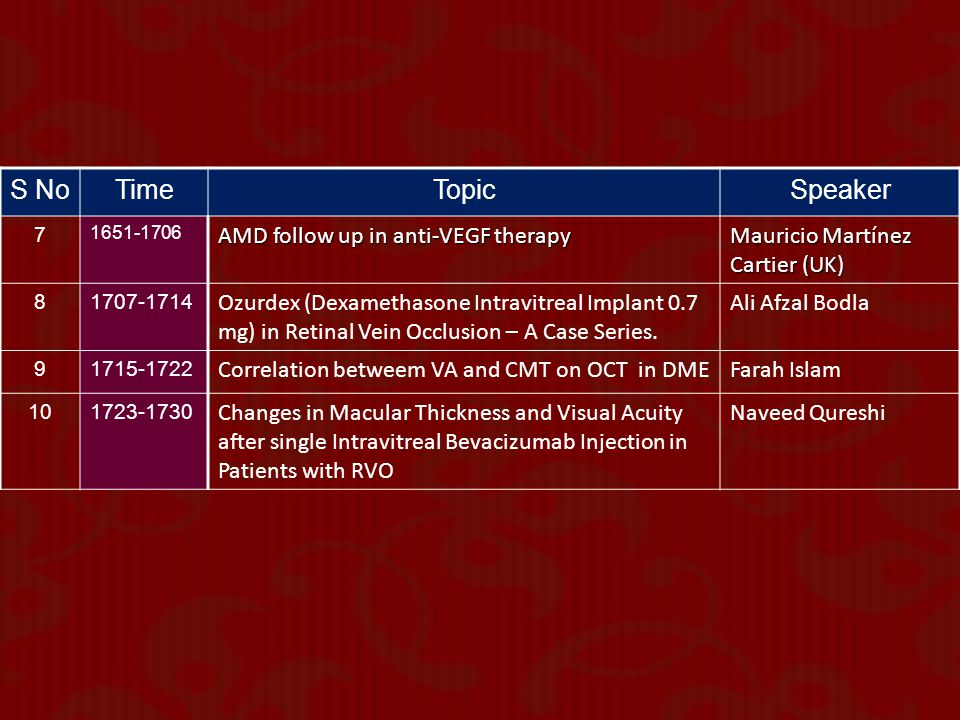 S No Time Topic Speaker AMD follow up in anti-VEGF therapy
