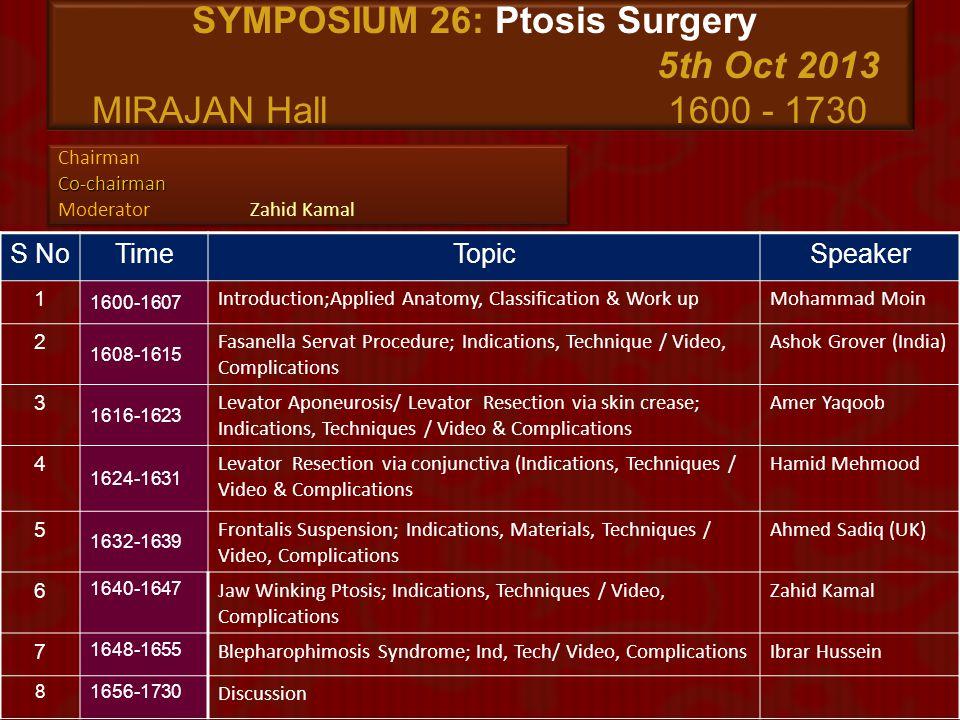 SYMPOSIUM 26: Ptosis Surgery 5th Oct 2013 MIRAJAN Hall 1600 - 1730