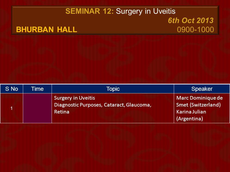 SEMINAR 12: Surgery in Uveitis 6th Oct 2013 Bhurban Hall 0900-1000