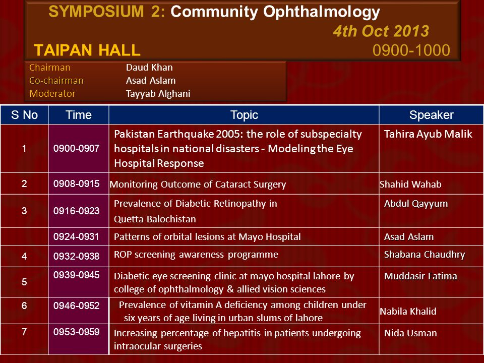 SYMPOSIUM 2: Community Ophthalmology. 4th Oct 2013 TAIPAN Hall