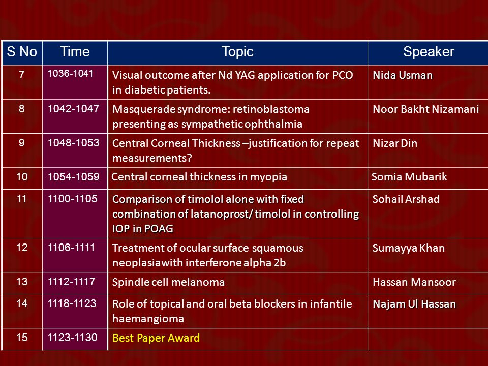 S No Time. Topic. Speaker. 7. 1036-1041. Visual outcome after Nd YAG application for PCO in diabetic patients.