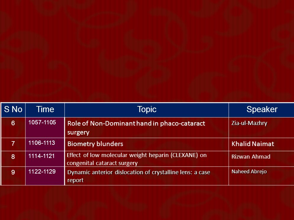 S No Time. Topic. Speaker. 6. 1057-1105. Role of Non-Dominant hand in phaco-cataract surgery. Zia-ul-Mazhry.