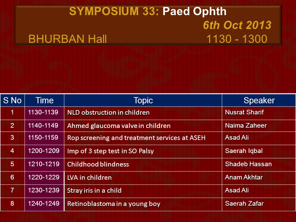SYMPOSIUM 33: Paed Ophth 6th Oct 2013 BHURBAN Hall 1130 - 1300