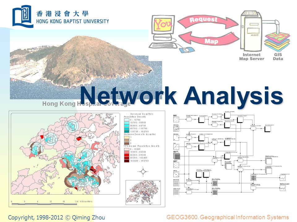 Prof. Qiming Zhou Network Analysis Network Analysis