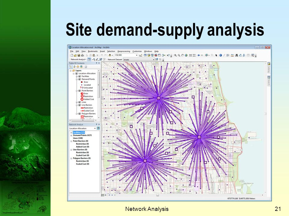 Site demand-supply analysis