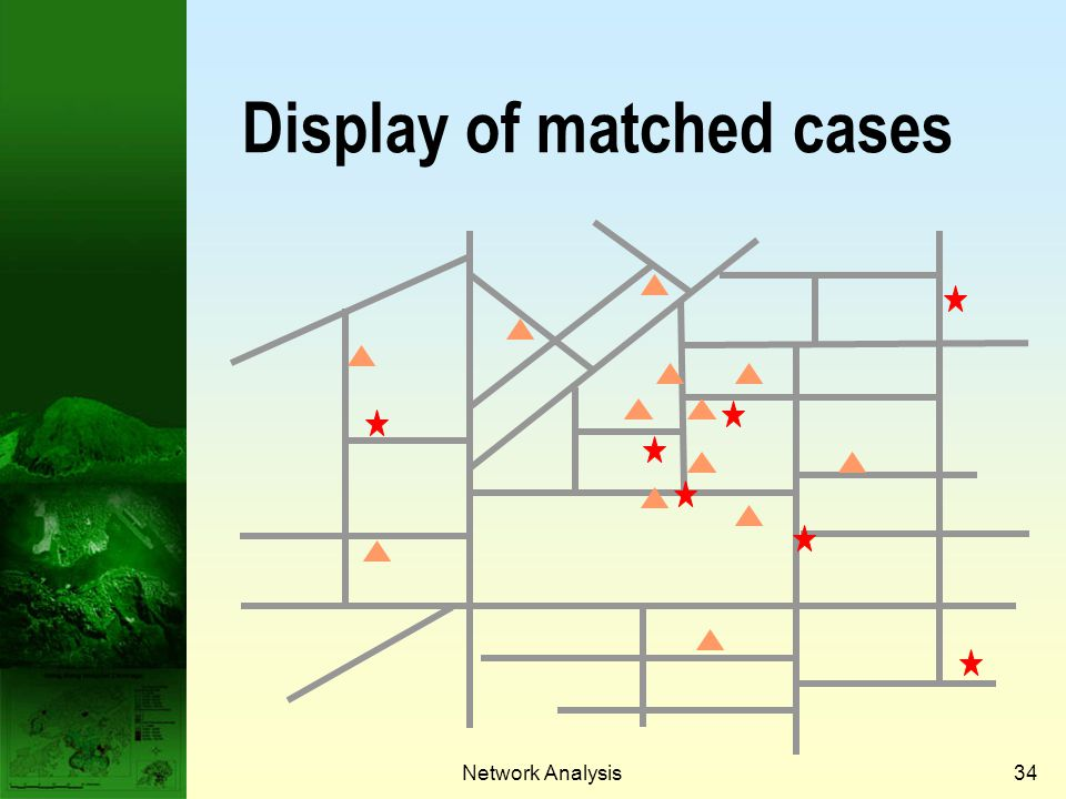 Display of matched cases